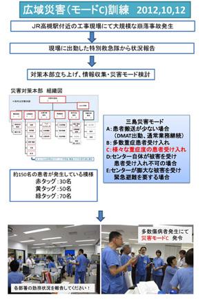 広域災害訓練2012[掲載用]2_ページ_1.jpg